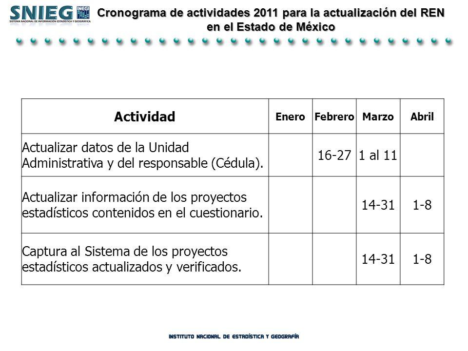 Cronograma de actividades 2011 para la actualización del REN en el Estado de México