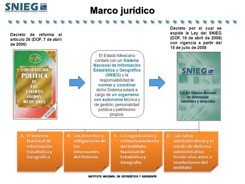 Marco jurídico Decreto por el cual se expide la Ley del SNIEG (DOF, 16 de abril de 2008) con vigencia a partir del 15 de julio de 2008.