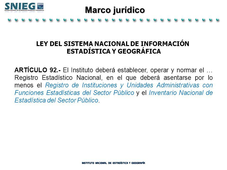 LEY DEL SISTEMA NACIONAL DE INFORMACIÓN ESTADÍSTICA Y GEOGRÁFICA