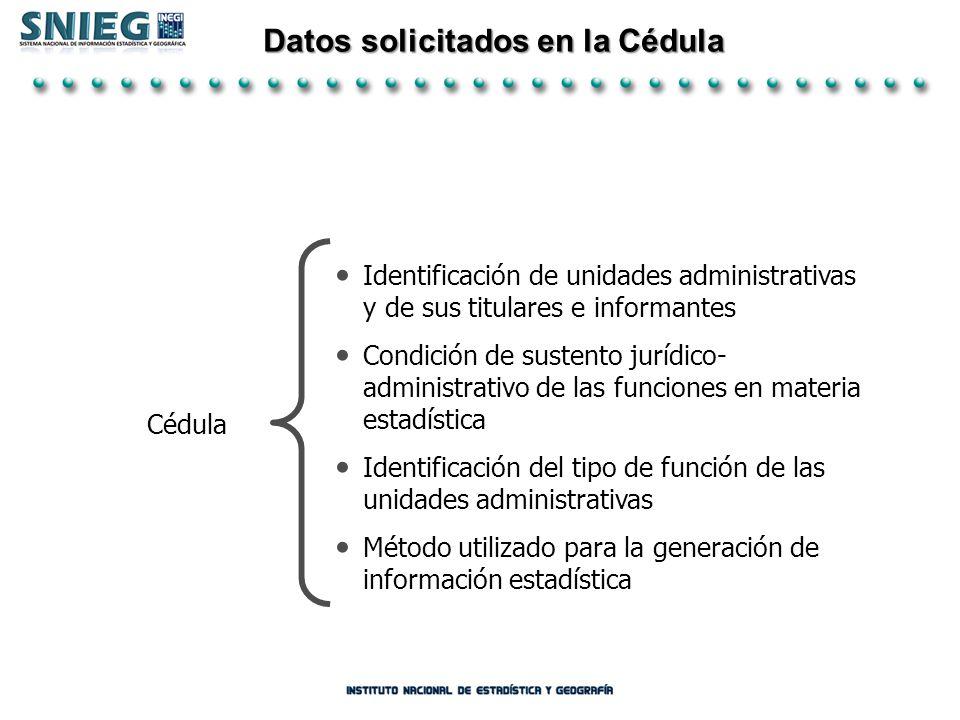Datos solicitados en la Cédula