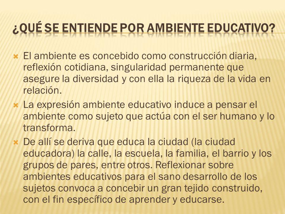 ¿QUÉ SE ENTIENDE POR AMBIENTE EDUCATIVO