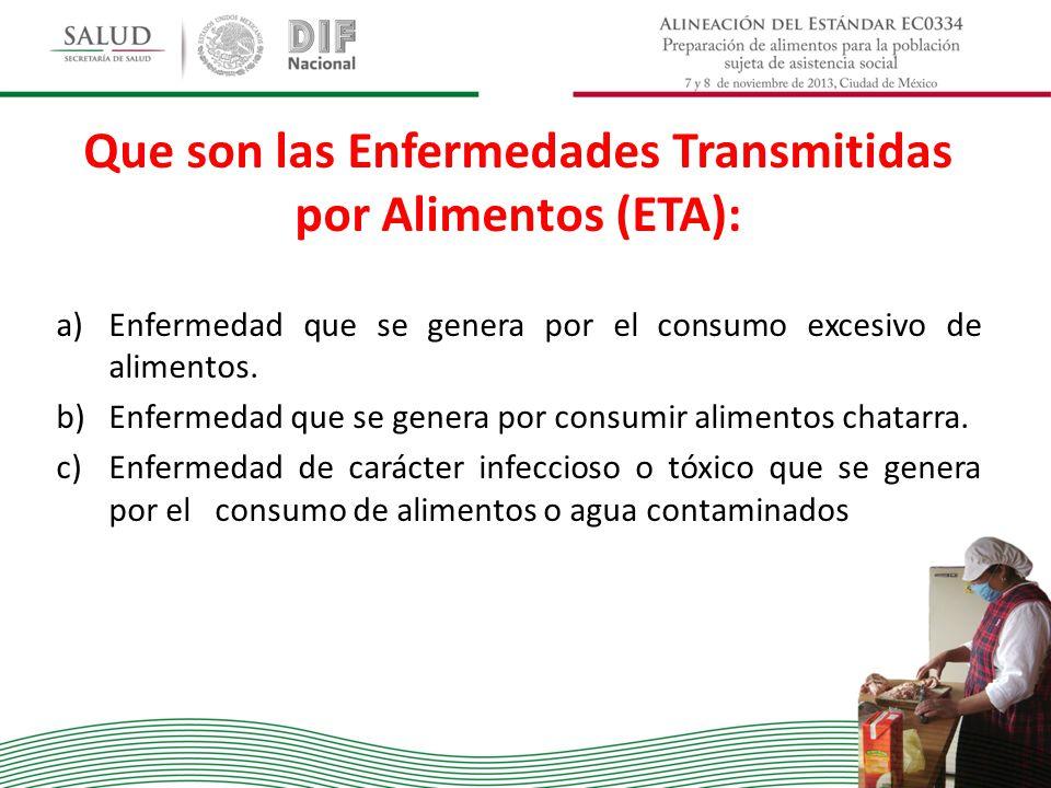 Que son las Enfermedades Transmitidas por Alimentos (ETA):