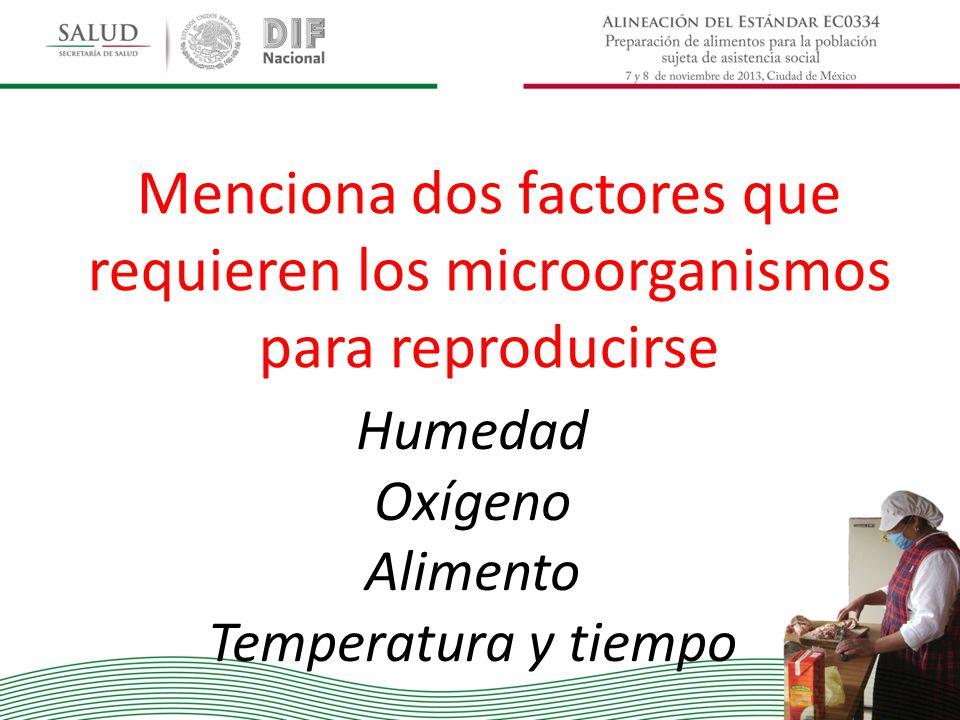 Humedad Oxígeno Alimento Temperatura y tiempo
