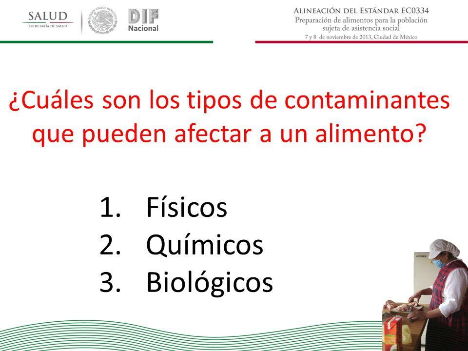 Físicos Químicos Biológicos
