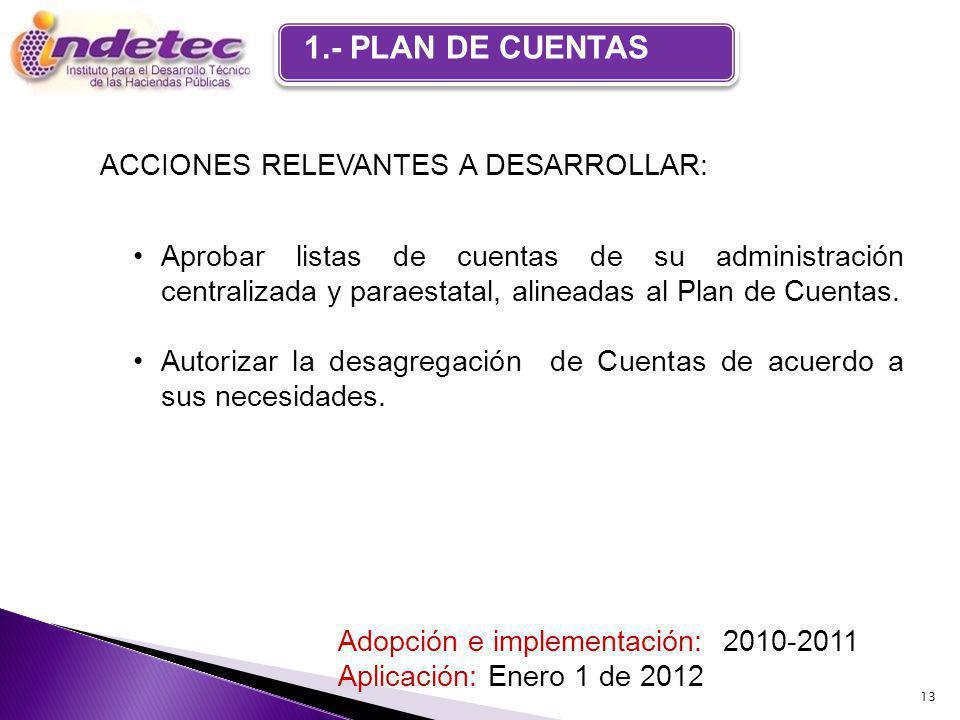 PLAN DE CUENTAS 1.- PLAN DE CUENTAS ACCIONES RELEVANTES A DESARROLLAR: