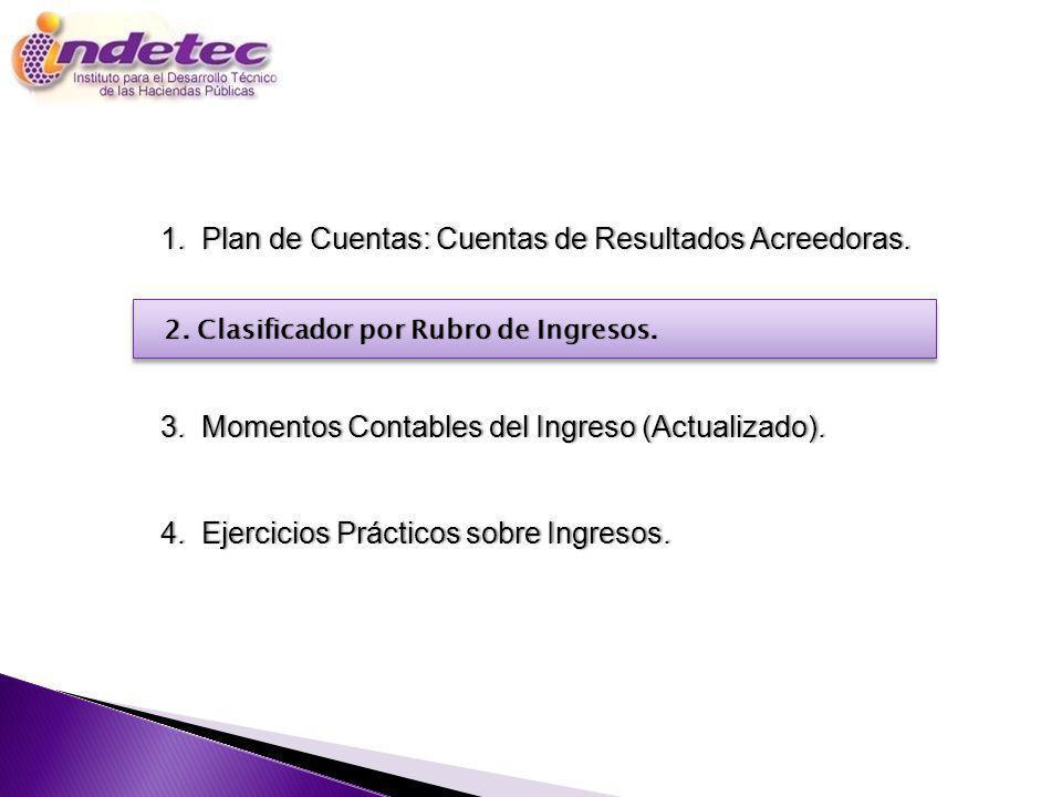 Programa 1. Plan de Cuentas: Cuentas de Resultados Acreedoras.
