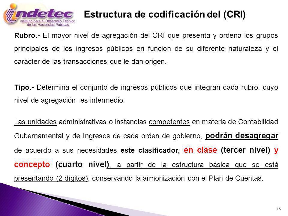 Estructura de codificación del (CRI)