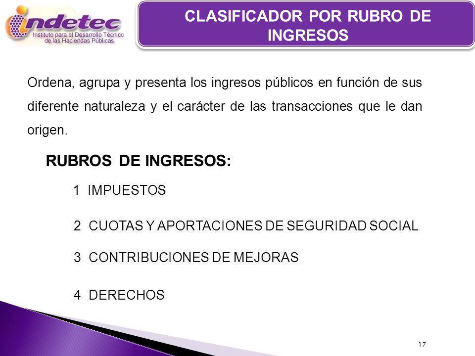 CLASIFICADOR POR RUBRO DE INGRESOS