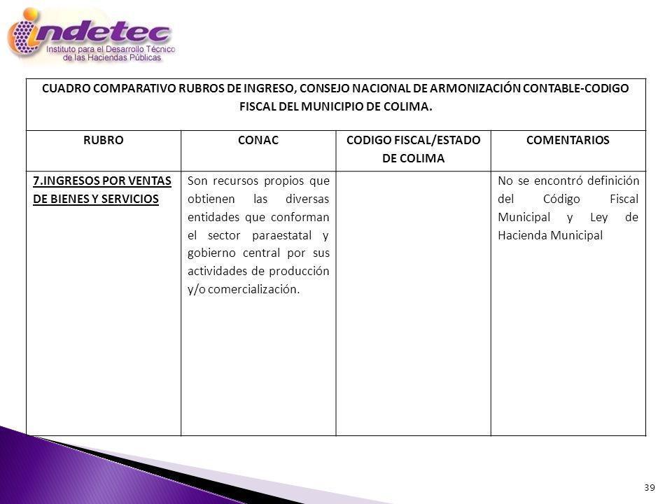 CODIGO FISCAL/ESTADO DE COLIMA