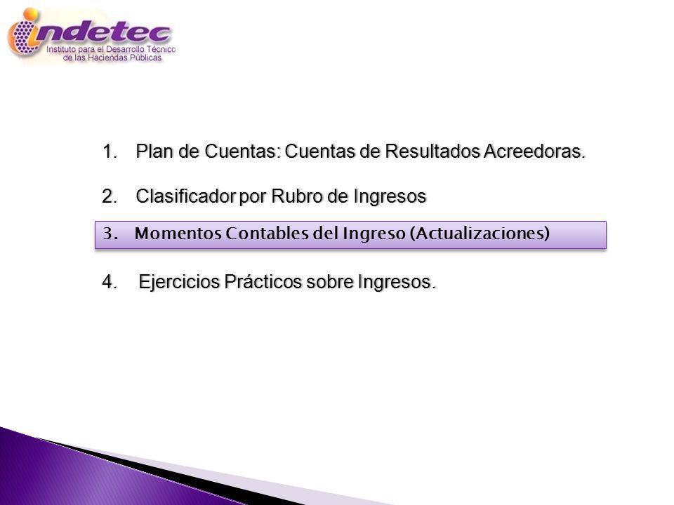 Programa Plan de Cuentas: Cuentas de Resultados Acreedoras.