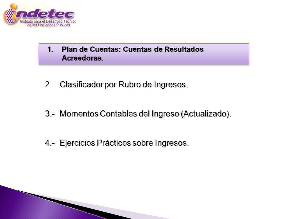 Programa 2. Clasificador por Rubro de Ingresos.