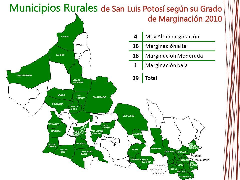 Municipios Rurales de San Luis Potosí según su Grado de Marginación 2010
