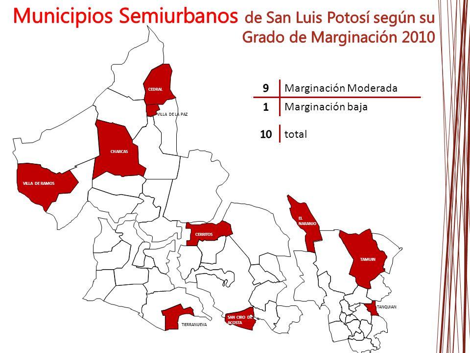 Municipios Semiurbanos de San Luis Potosí según su Grado de Marginación 2010