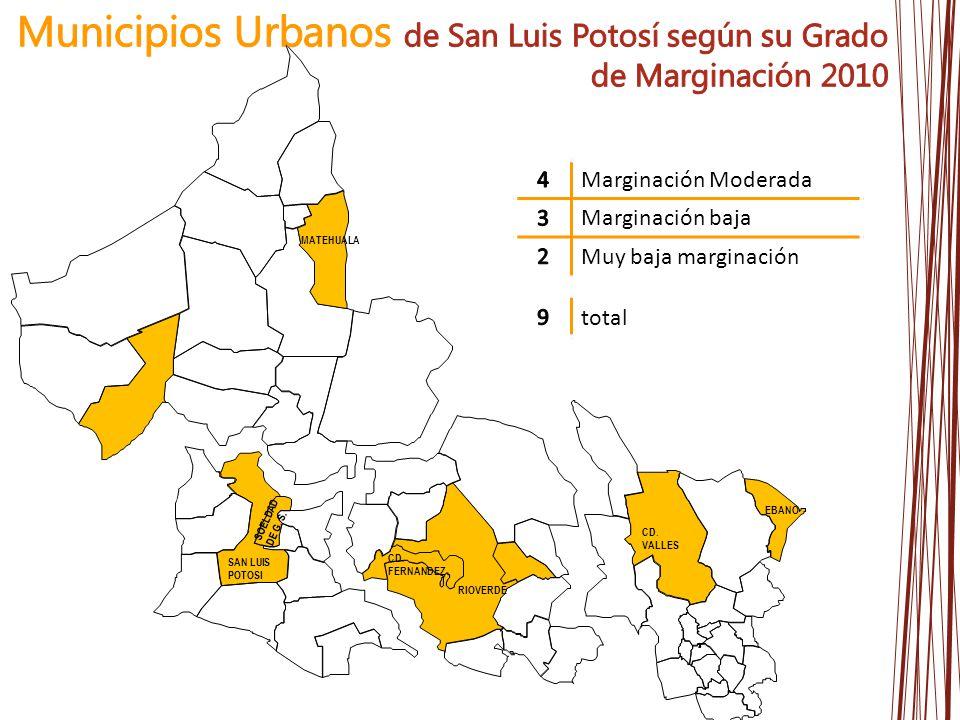 Municipios Urbanos de San Luis Potosí según su Grado de Marginación 2010