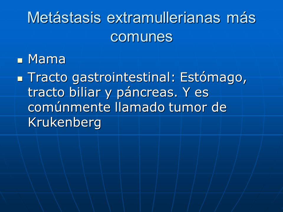 Metástasis extramullerianas más comunes