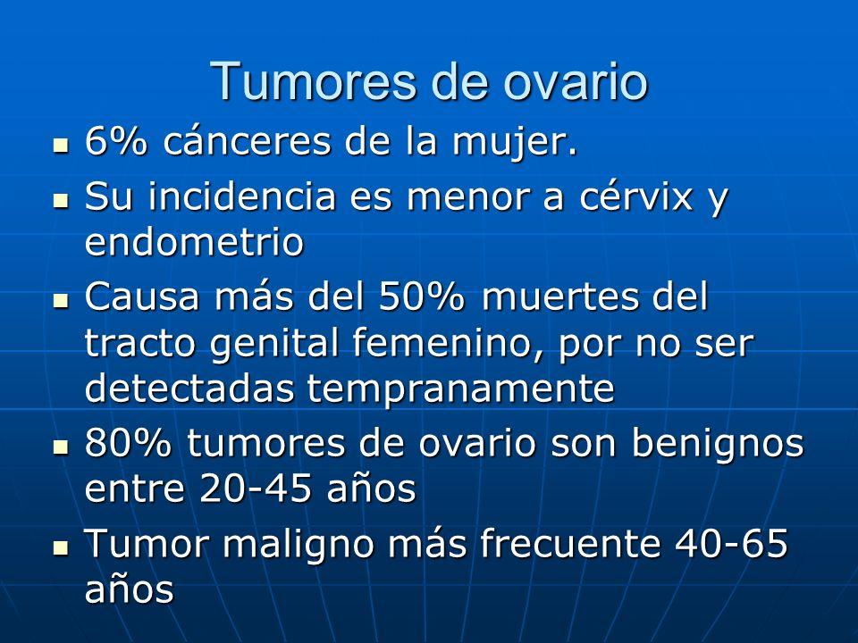 Tumores de ovario 6% cánceres de la mujer.