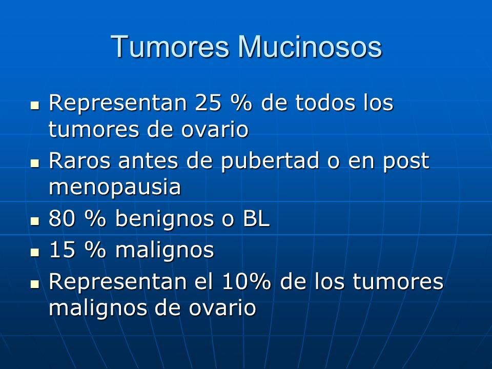 Tumores Mucinosos Representan 25 % de todos los tumores de ovario