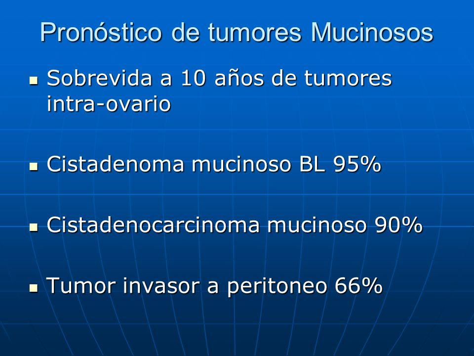 Pronóstico de tumores Mucinosos