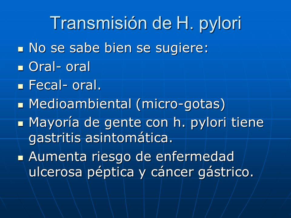 Transmisión de H. pylori