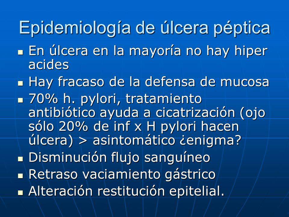 Epidemiología de úlcera péptica