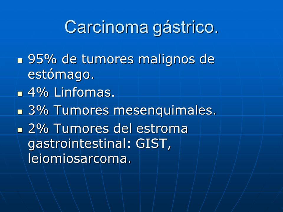 Carcinoma gástrico. 95% de tumores malignos de estómago. 4% Linfomas.
