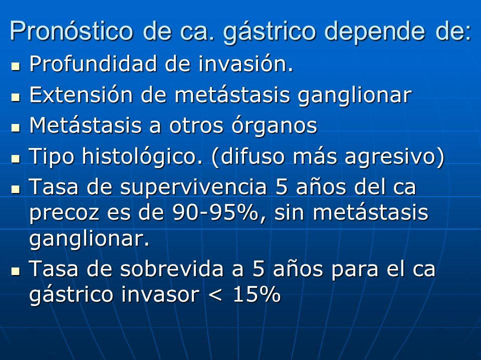 Pronóstico de ca. gástrico depende de: