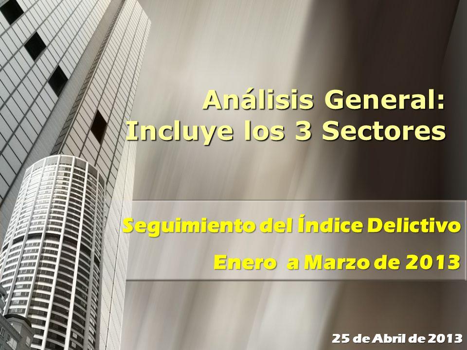 Análisis General: Incluye los 3 Sectores