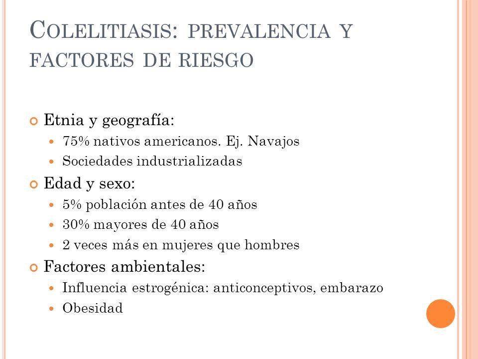 Colelitiasis: prevalencia y factores de riesgo