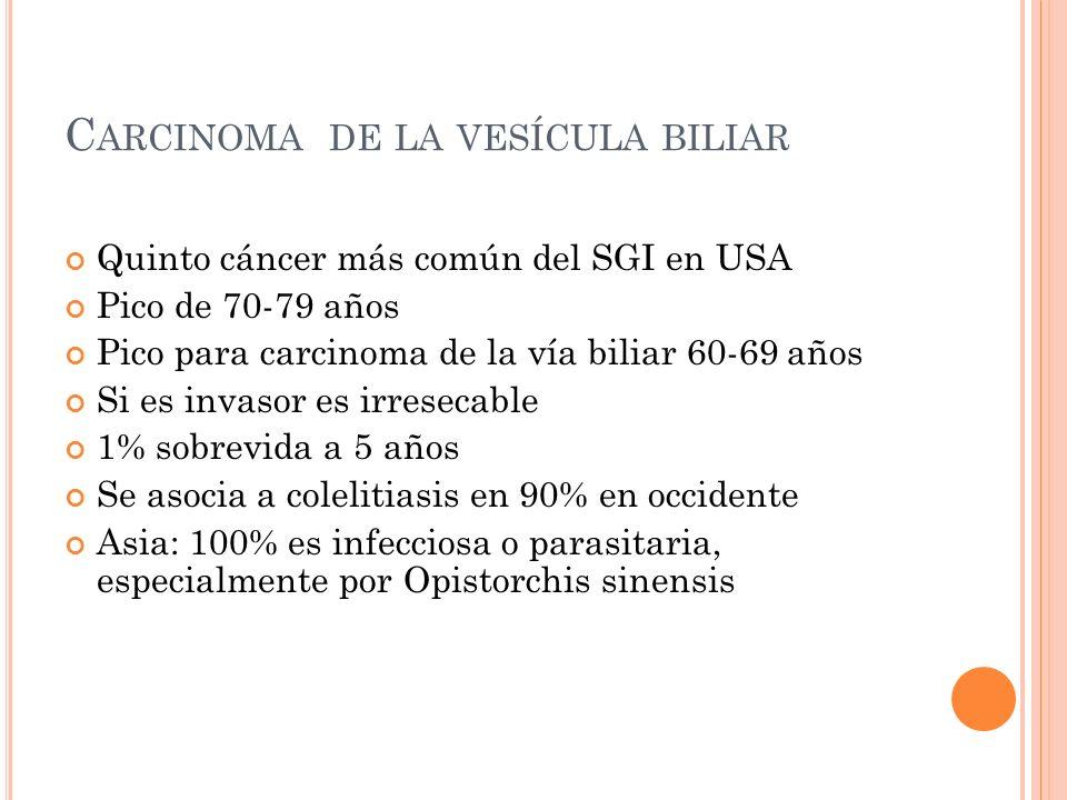 Carcinoma de la vesícula biliar