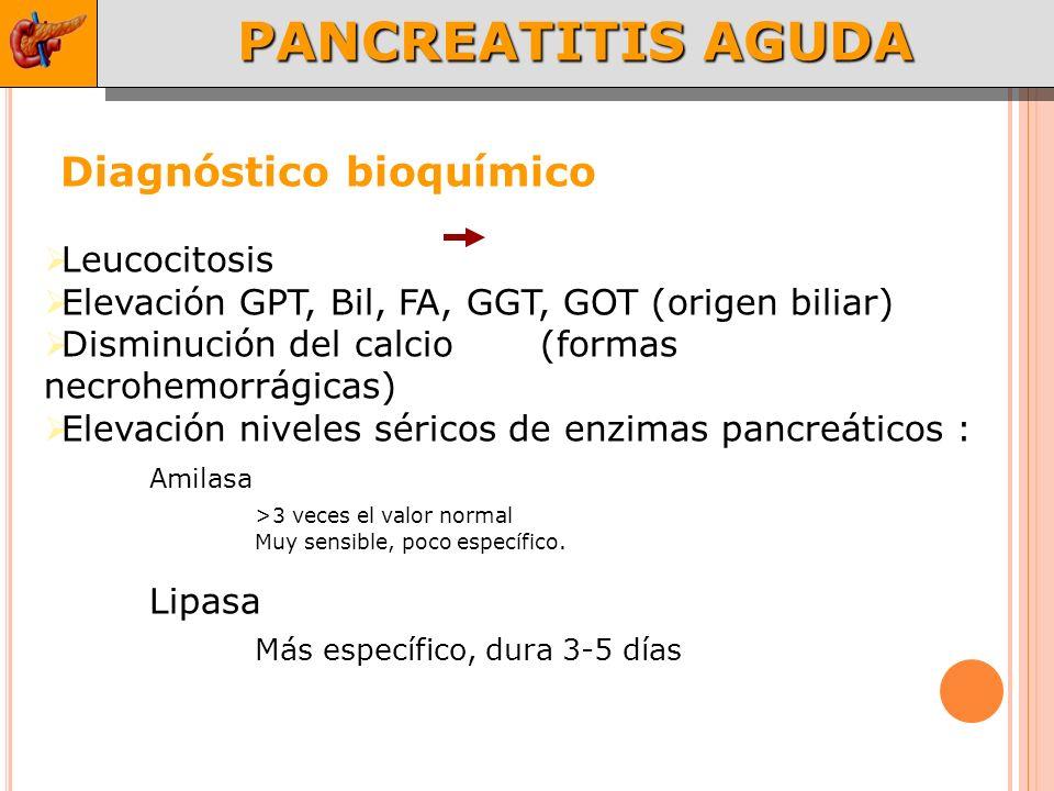 PANCREATITIS AGUDA Diagnóstico bioquímico Amilasa