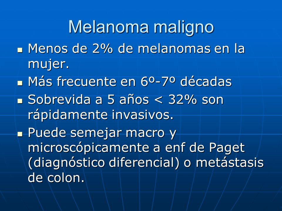 Melanoma maligno Menos de 2% de melanomas en la mujer.