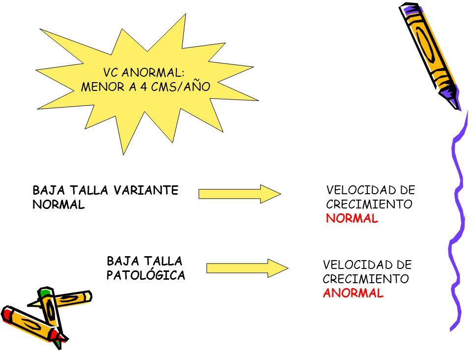VC ANORMAL: MENOR A 4 CMS/AÑO. BAJA TALLA VARIANTE NORMAL. VELOCIDAD DE CRECIMIENTO NORMAL. BAJA TALLA PATOLÓGICA.