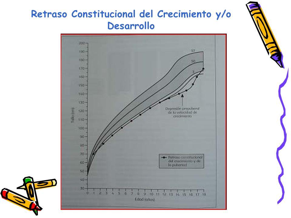 Retraso Constitucional del Crecimiento y/o Desarrollo