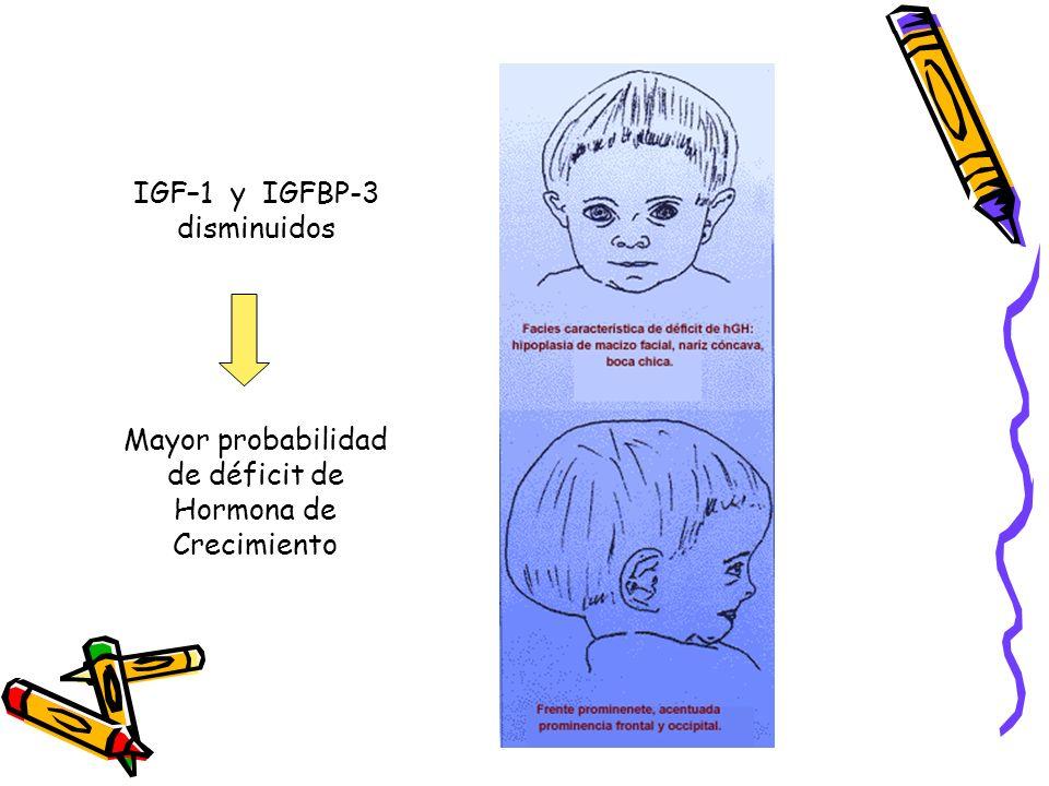 IGF–1 y IGFBP-3 disminuidos