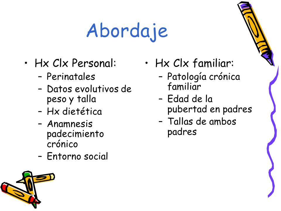 Abordaje Hx Clx Personal: Hx Clx familiar: Perinatales