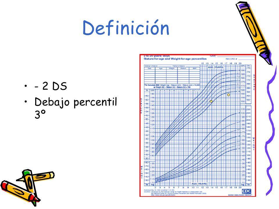 Definición - 2 DS Debajo percentil 3º