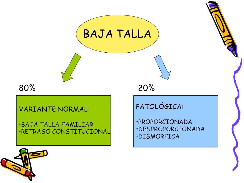 BAJA TALLA 80% 20% PATOLÓGICA: VARIANTE NORMAL: PROPORCIONADA