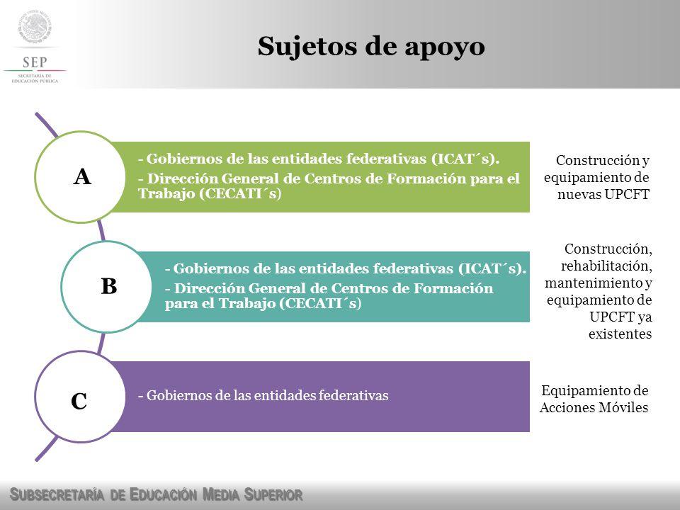 Sujetos de apoyo - Gobiernos de las entidades federativas (ICAT´s). - Dirección General de Centros de Formación para el Trabajo (CECATI´s)