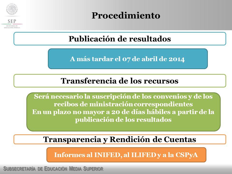 Procedimiento Publicación de resultados Transferencia de los recursos
