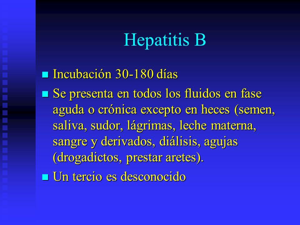 Hepatitis B Incubación 30-180 días