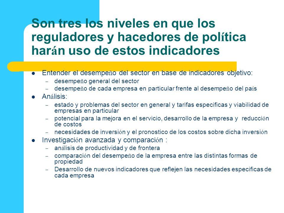 Son tres los niveles en que los reguladores y hacedores de política harán uso de estos indicadores