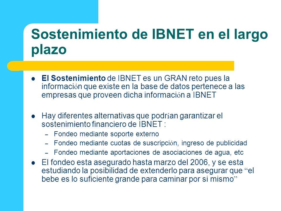 Sostenimiento de IBNET en el largo plazo