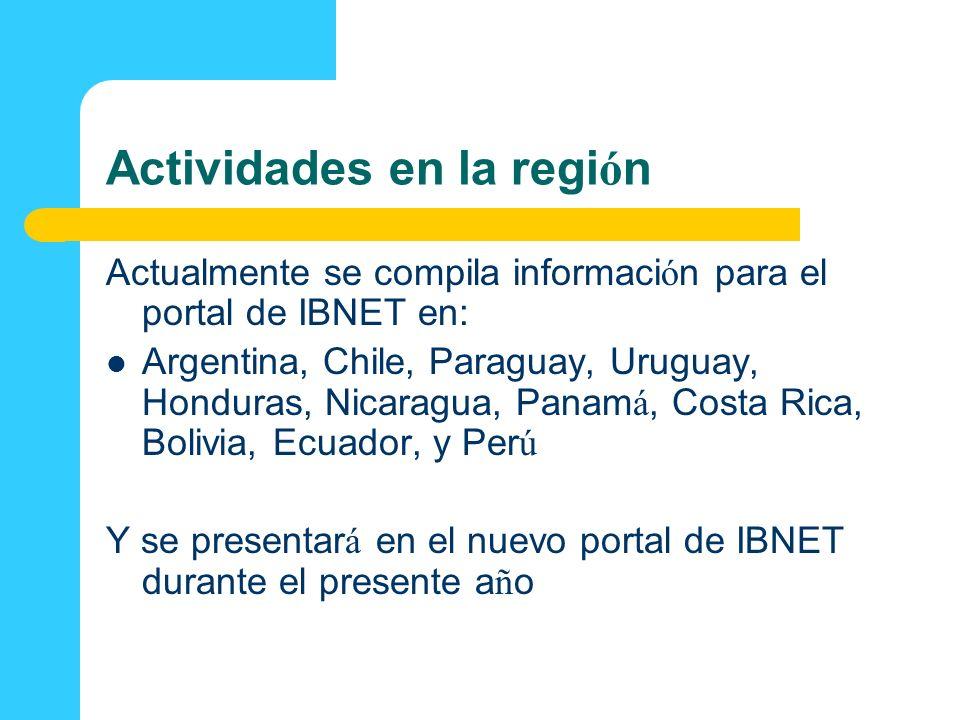 Actividades en la región
