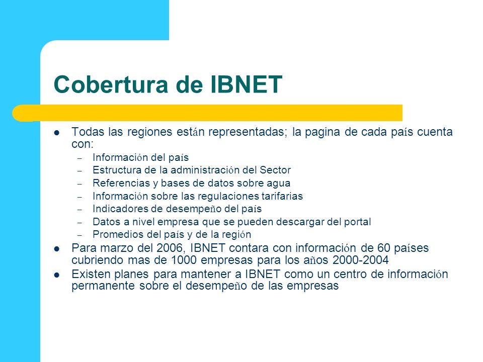 Cobertura de IBNET Todas las regiones están representadas; la pagina de cada país cuenta con: Información del país.