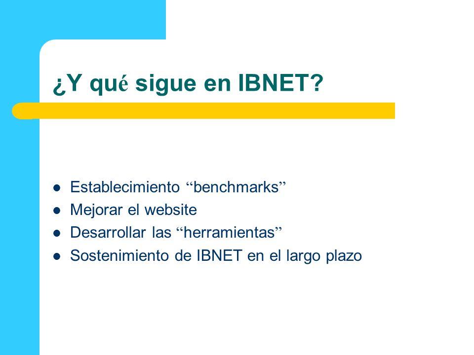 ¿Y qué sigue en IBNET Establecimiento benchmarks Mejorar el website