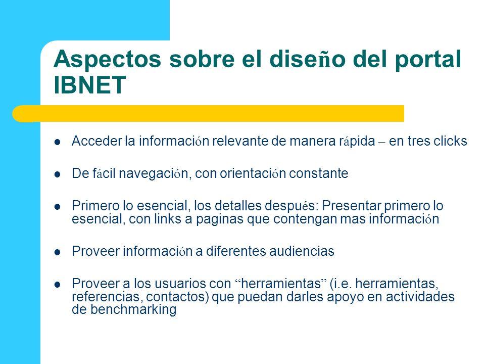 Aspectos sobre el diseño del portal IBNET