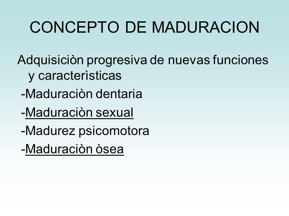CONCEPTO DE MADURACION