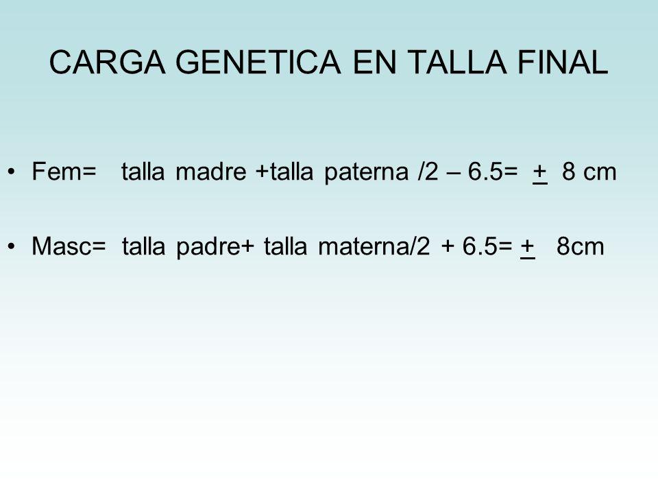 CARGA GENETICA EN TALLA FINAL