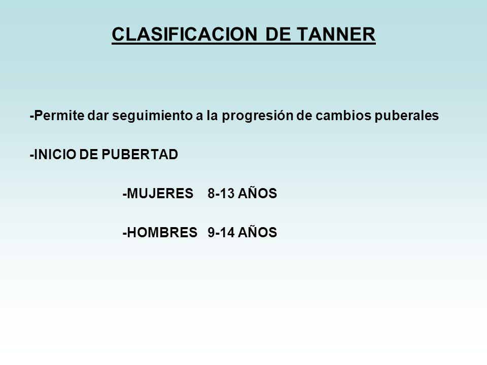 CLASIFICACION DE TANNER