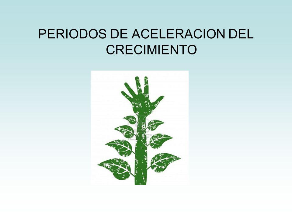 PERIODOS DE ACELERACION DEL CRECIMIENTO